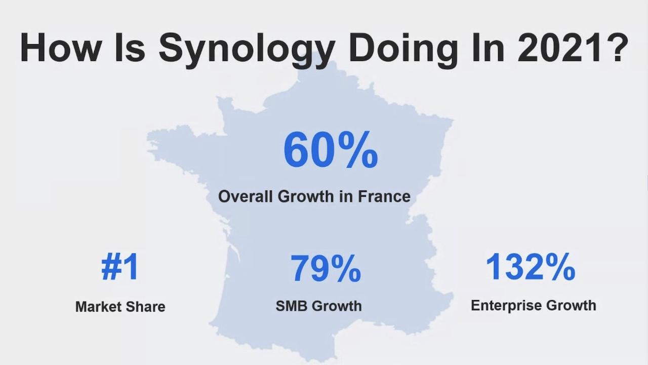 Synology 2021 März 2021 - Synology DSM 7.0 am 29. Juni und neue C2-Dienste