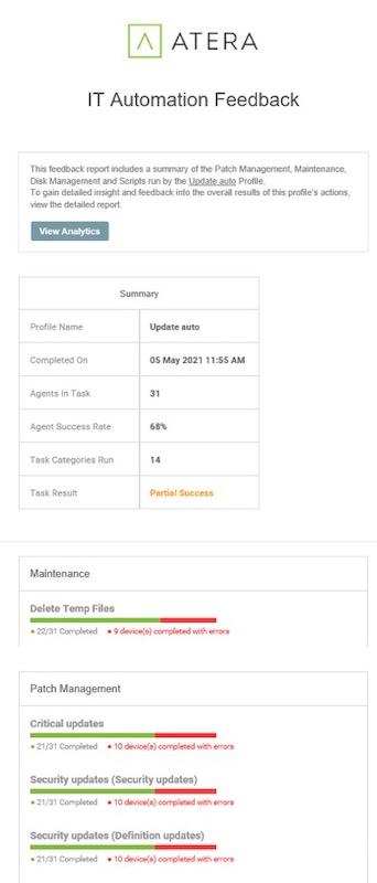 atera ausführlicher Bericht - Atera: RMM-Software (Fortsetzung)
