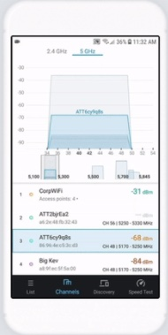 WiFiman-Messung - WiFiman: Analysieren Sie Ihr lokales Netzwerk und WLAN