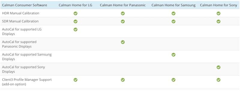 Calman Home - Calman Home - Einfaches Kalibrieren Ihres Fernsehers