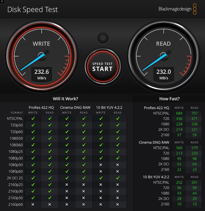 Disk Speed Test HAT5300 - Synology HAT5300 8TB Test: eine Festplatte wie keine andere