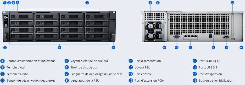 Synology RS2821RP - NAS - Synology kündigt RS2421 (RP) + und RS2821RP + an