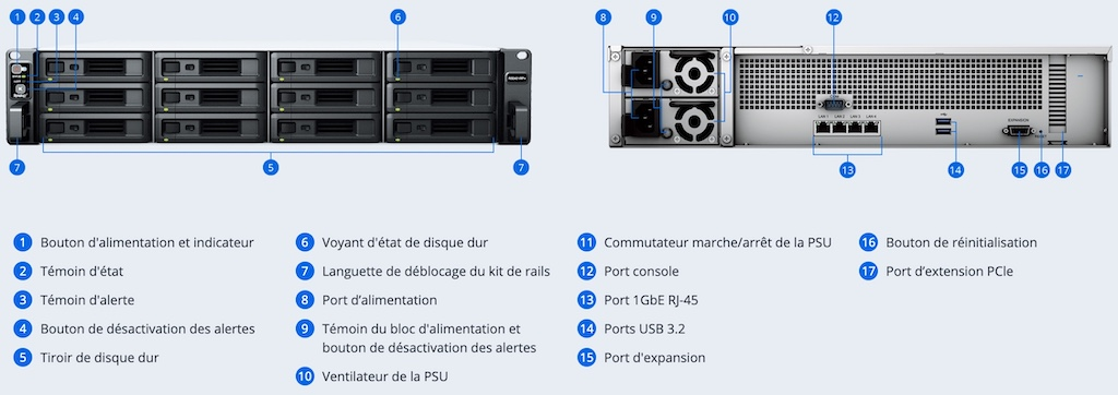 Synology RS2421RP - NAS - Synology kündigt RS2421 (RP) + und RS2821RP + an