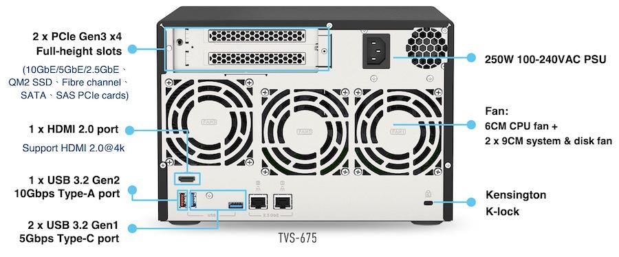 Rückseite TVS 675 - NAS - QNAP TVS-675: Spezifikationen, Preis und Verfügbarkeitsdatum
